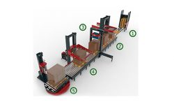 MME Maquinaria y Materiales de Embalaje - Diseño de lineas de embalaje